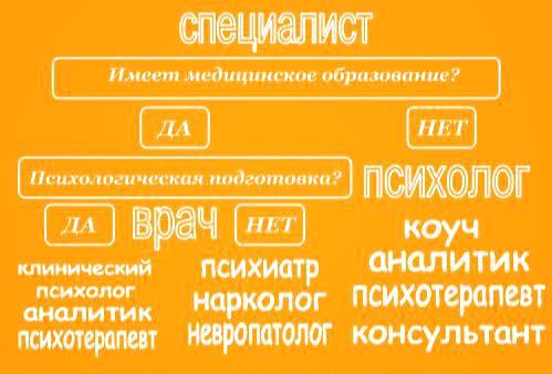 danceofwords-psihoterapija-2